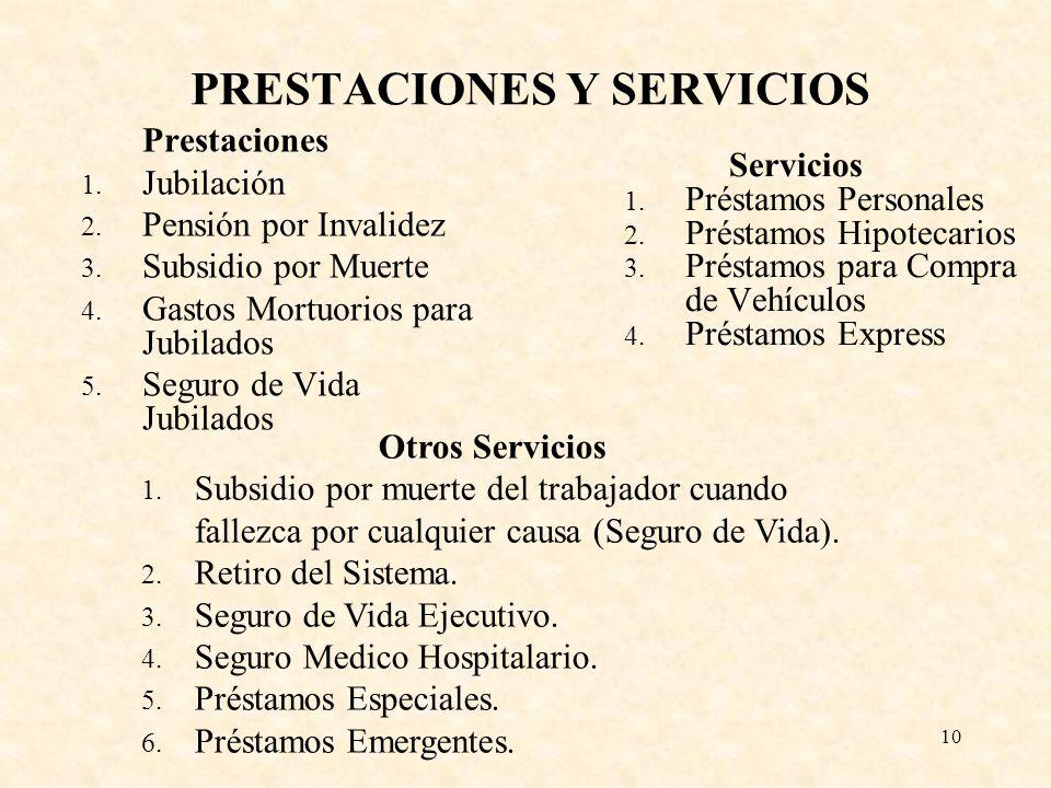 10 PRESTACIONES Y SERVICIOS Servicios 1. Préstamos Personales 2. Préstamos Hipotecarios 3. Préstamos para Compra de Vehículos 4. Préstamos Express Pre
