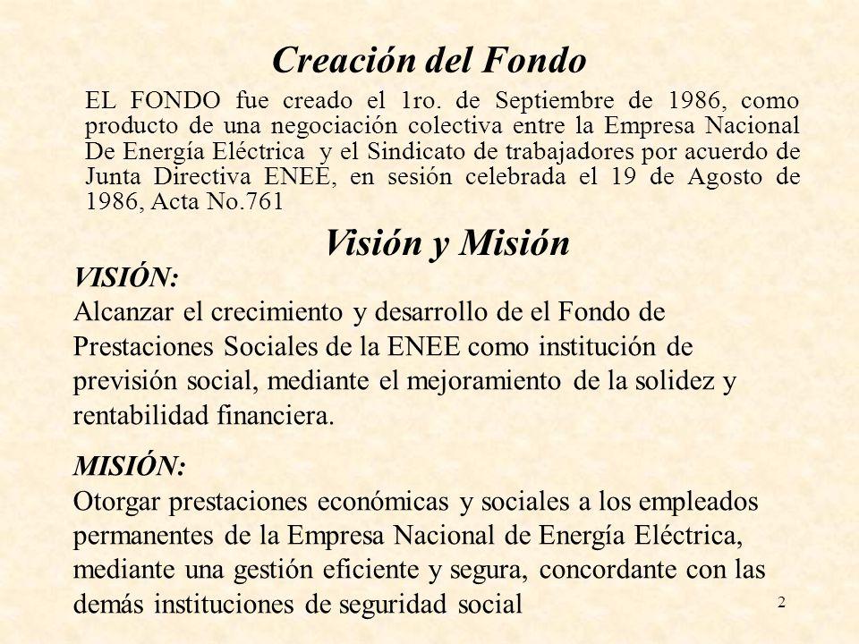 2 Creación del Fondo EL FONDO fue creado el 1ro. de Septiembre de 1986, como producto de una negociación colectiva entre la Empresa Nacional De Energí