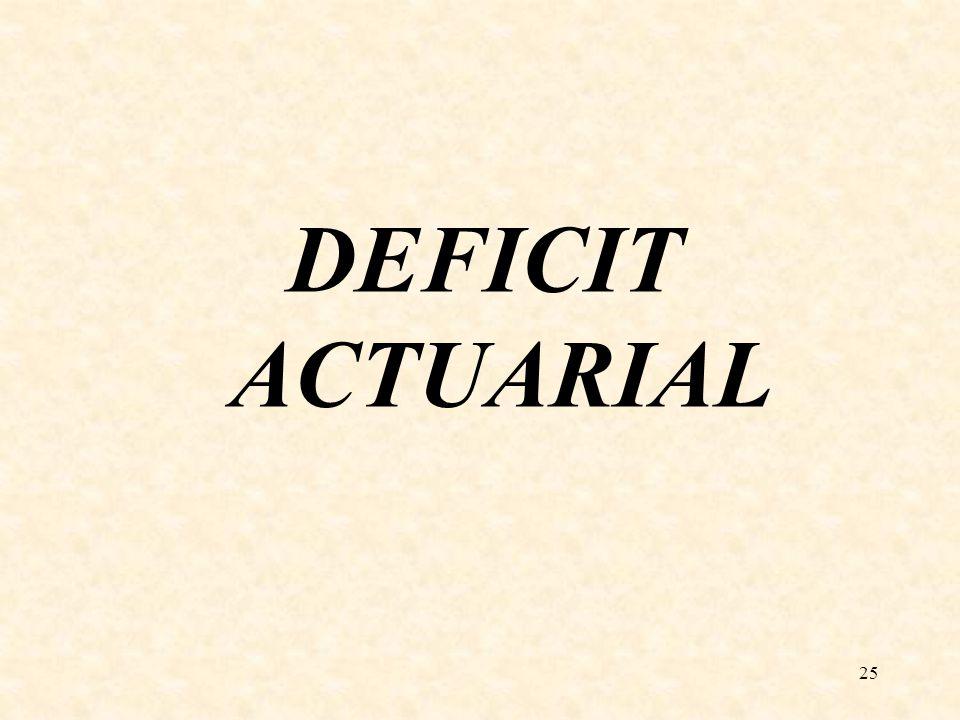 25 DEFICIT ACTUARIAL