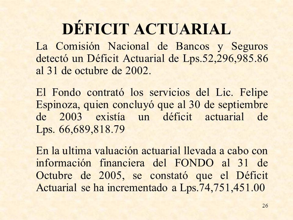 26 DÉFICIT ACTUARIAL La Comisión Nacional de Bancos y Seguros detectó un Déficit Actuarial de Lps.52,296,985.86 al 31 de octubre de 2002. El Fondo con