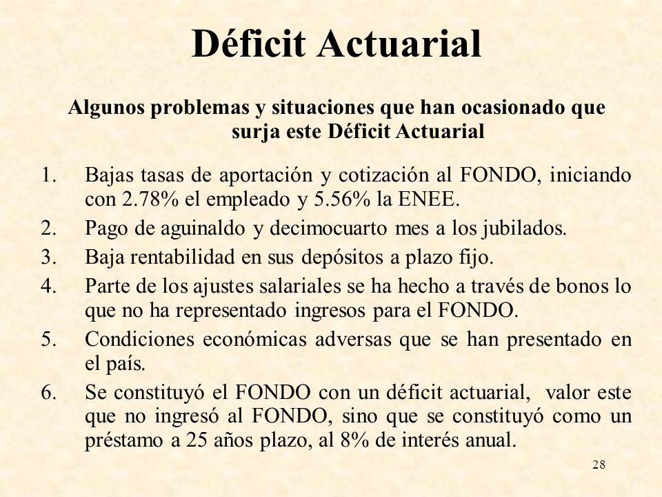 28 Déficit Actuarial Algunos problemas y situaciones que han ocasionado que surja este Déficit Actuarial 1.Bajas tasas de aportación y cotización al F