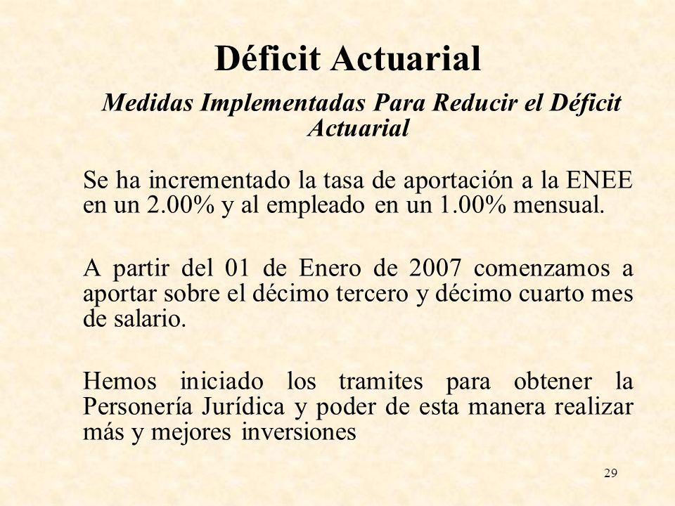 29 Déficit Actuarial Medidas Implementadas Para Reducir el Déficit Actuarial Se ha incrementado la tasa de aportación a la ENEE en un 2.00% y al emple