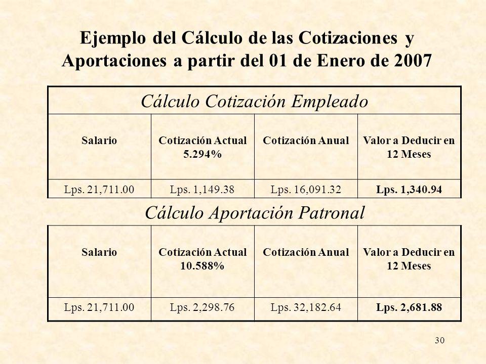 30 Ejemplo del Cálculo de las Cotizaciones y Aportaciones a partir del 01 de Enero de 2007 Cálculo Cotización Empleado SalarioCotización Actual 5.294%