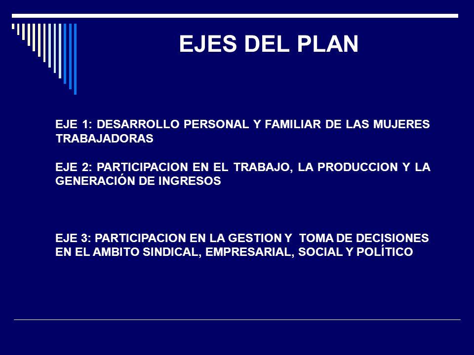 ATENCIONES ESPÉCIFICAS Trabajadoras del sector informal.