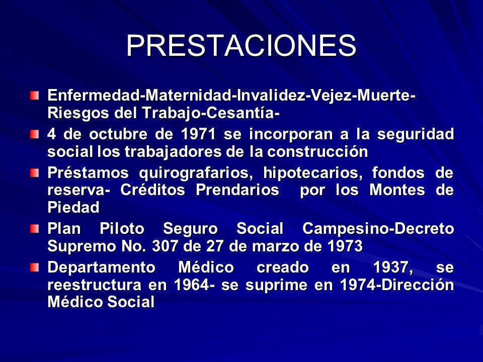 PRESTACIONES Enfermedad-Maternidad-Invalidez-Vejez-Muerte- Riesgos del Trabajo-Cesantía- 4 de octubre de 1971 se incorporan a la seguridad social los