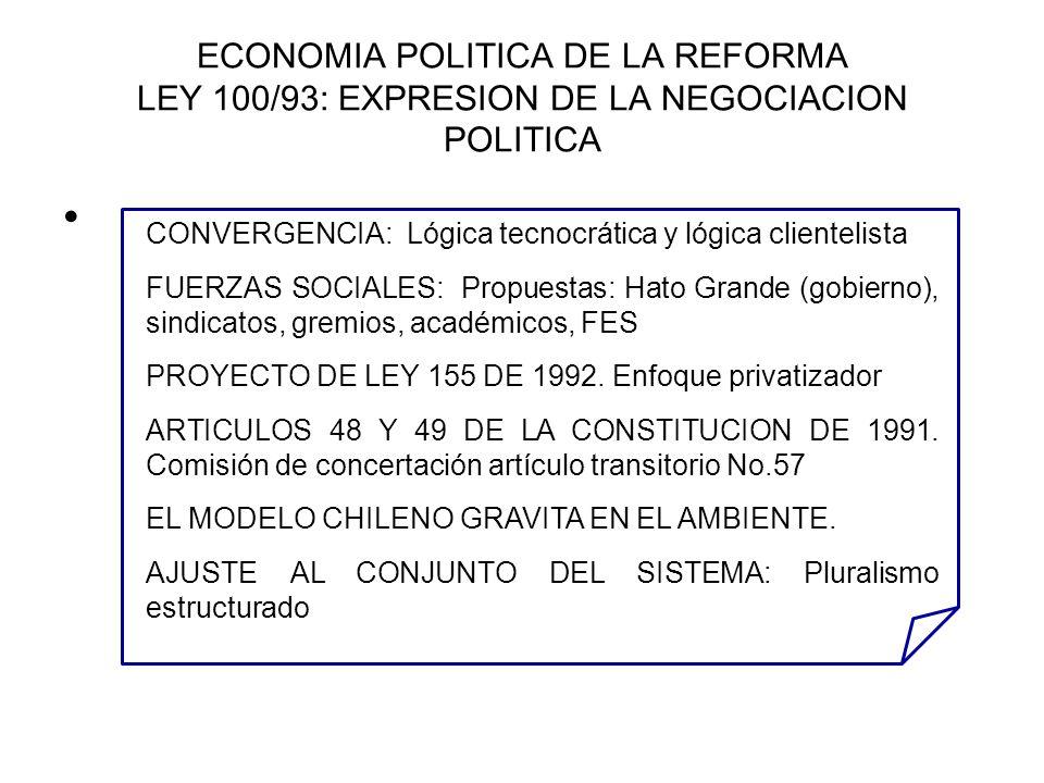 ECONOMIA POLITICA DE LA REFORMA LEY 100/93: EXPRESION DE LA NEGOCIACION POLITICA CONVERGENCIA: Lógica tecnocrática y lógica clientelista FUERZAS SOCIALES: Propuestas: Hato Grande (gobierno), sindicatos, gremios, académicos, FES PROYECTO DE LEY 155 DE 1992.