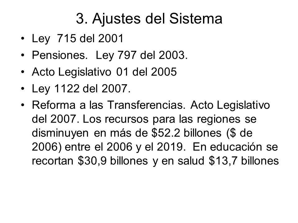 3. Ajustes del Sistema Ley 715 del 2001 Pensiones.