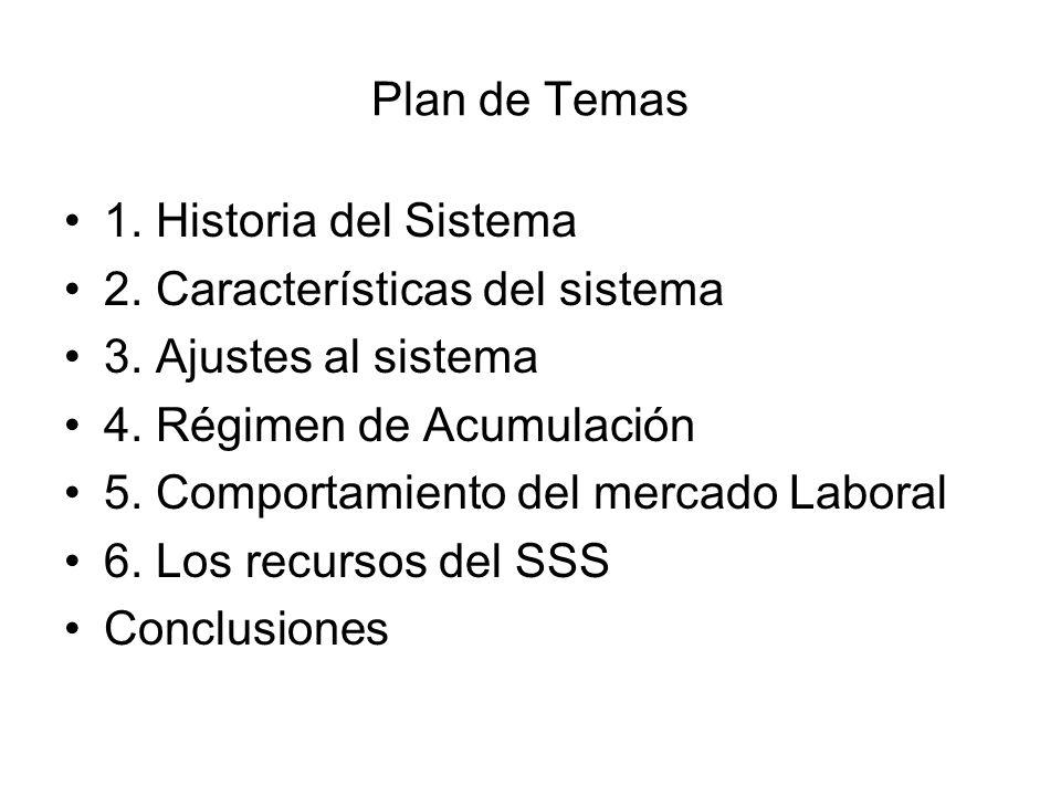 Plan de Temas 1. Historia del Sistema 2. Características del sistema 3.