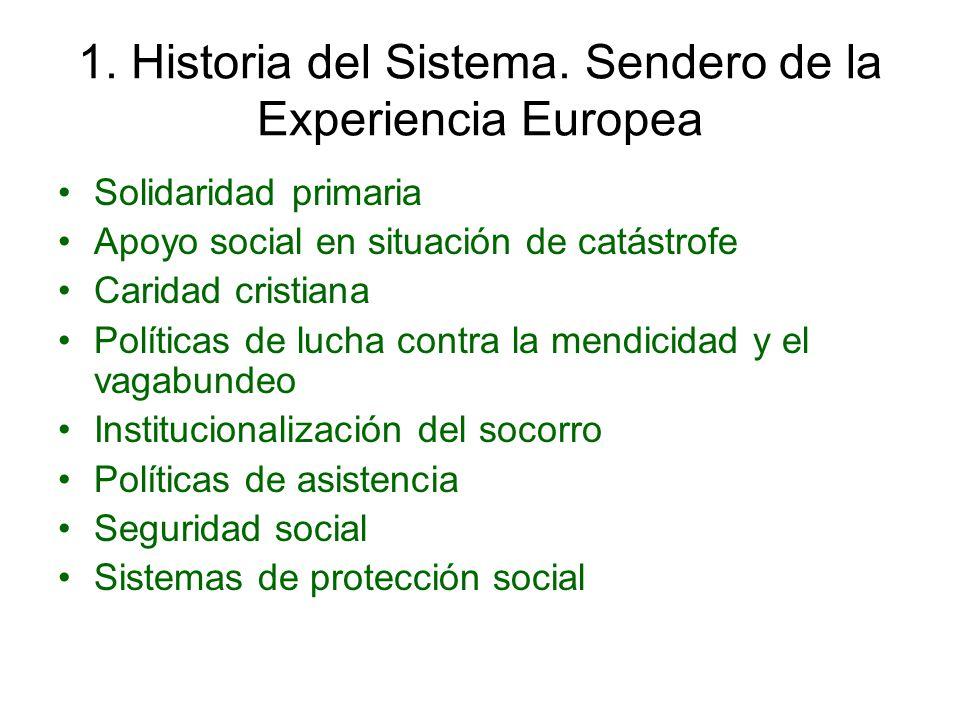 1. Historia del Sistema.