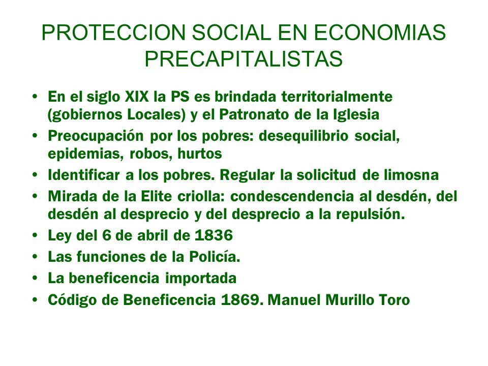 PROTECCION SOCIAL EN ECONOMIAS PRECAPITALISTAS En el siglo XIX la PS es brindada territorialmente (gobiernos Locales) y el Patronato de la Iglesia Preocupación por los pobres: desequilibrio social, epidemias, robos, hurtos Identificar a los pobres.