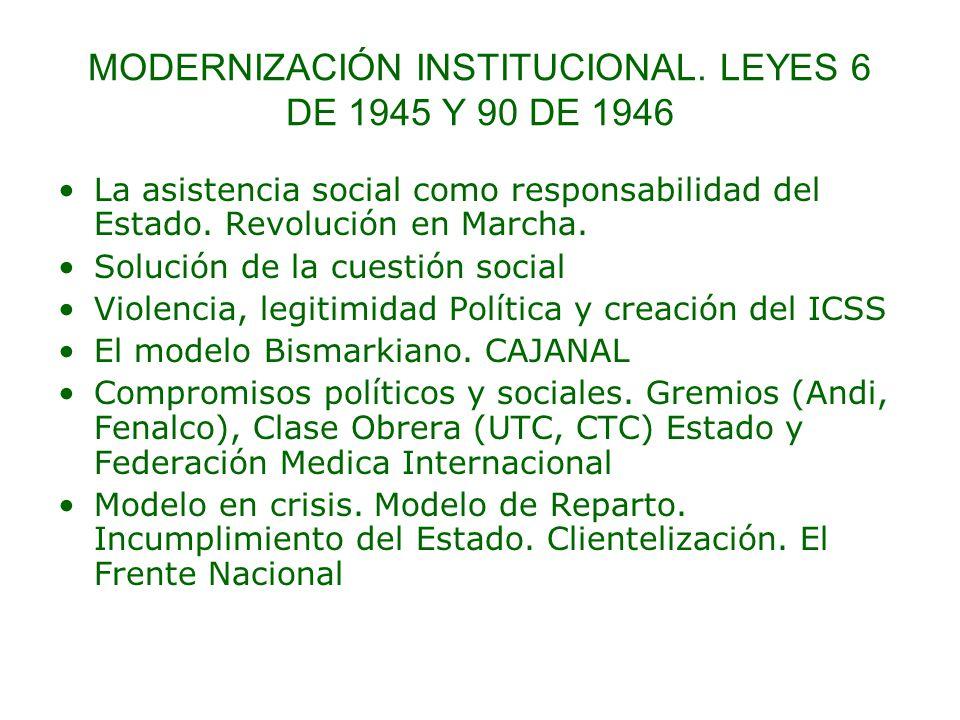 MODERNIZACIÓN INSTITUCIONAL.