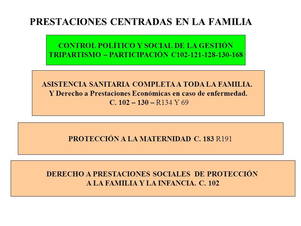 ASISTENCIA SANITARIA COMPLETA A TODA LA FAMILIA. Y Derecho a Prestaciones Económicas en caso de enfermedad. C. 102 – 130 – R134 Y 69 DERECHO A PRESTAC