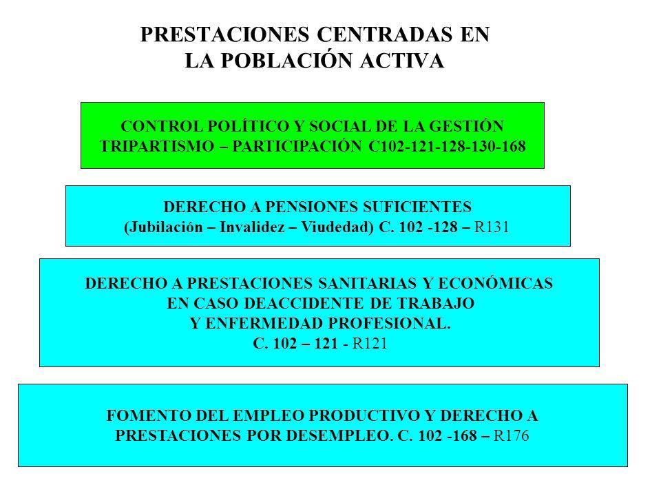 DERECHO A PENSIONES SUFICIENTES (Jubilación – Invalidez – Viudedad) C.