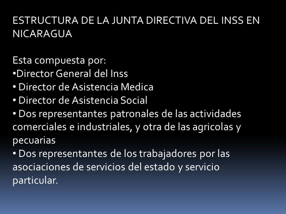 ESTRUCTURA DE LA JUNTA DIRECTIVA DEL INSS EN NICARAGUA Esta compuesta por: Director General del Inss Director de Asistencia Medica Director de Asisten
