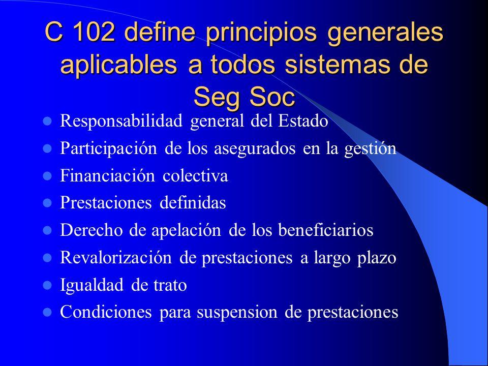 C 102 define principios generales aplicables a todos sistemas de Seg Soc Responsabilidad general del Estado Participación de los asegurados en la gestión Financiación colectiva Prestaciones definidas Derecho de apelación de los beneficiarios Revalorización de prestaciones a largo plazo Igualdad de trato Condiciones para suspension de prestaciones