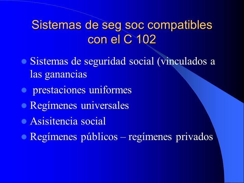 Sistemas de seg soc compatibles con el C 102 Sistemas de seguridad social (vinculados a las ganancias prestaciones uniformes Regímenes universales Asisitencia social Regímenes públicos – regímenes privados