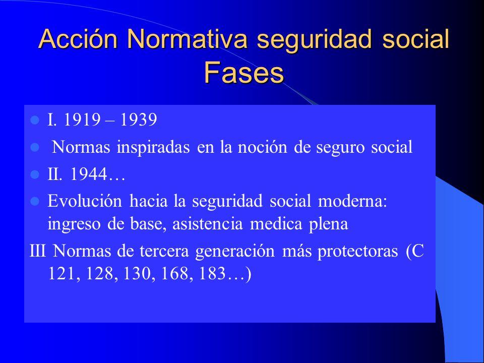 Acción Normativa seguridad social Fases I. 1919 – 1939 Normas inspiradas en la noción de seguro social II. 1944… Evolución hacia la seguridad social m