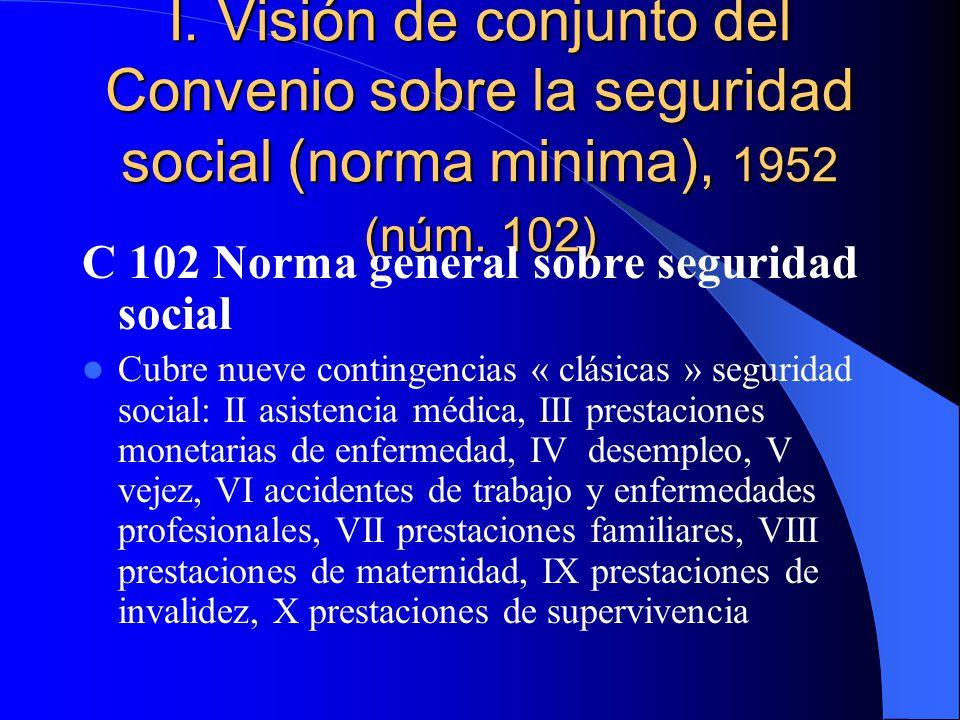 I. Visión de conjunto del Convenio sobre la seguridad social (norma minima), 1952 (núm. 102) C 102 Norma general sobre seguridad social Cubre nueve co