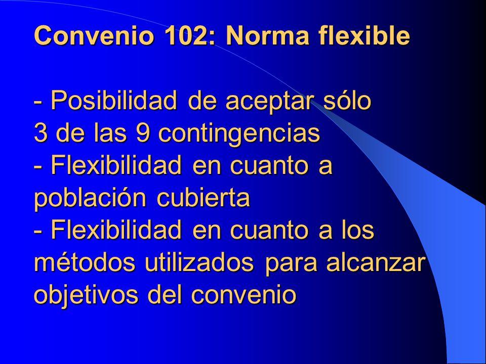 Convenio 102: Norma flexible - Posibilidad de aceptar sólo 3 de las 9 contingencias - Flexibilidad en cuanto a población cubierta - Flexibilidad en cu