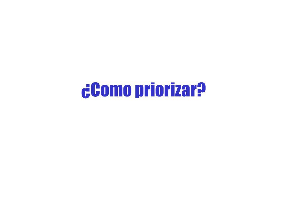 ¿Como priorizar?