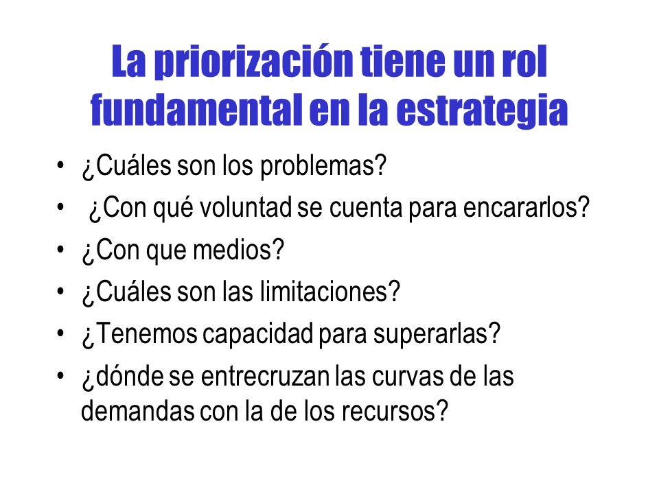 La priorización tiene un rol fundamental en la estrategia ¿Cuáles son los problemas.