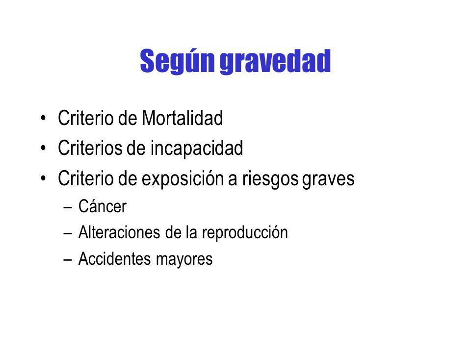 Según gravedad Criterio de Mortalidad Criterios de incapacidad Criterio de exposición a riesgos graves –Cáncer –Alteraciones de la reproducción –Accidentes mayores