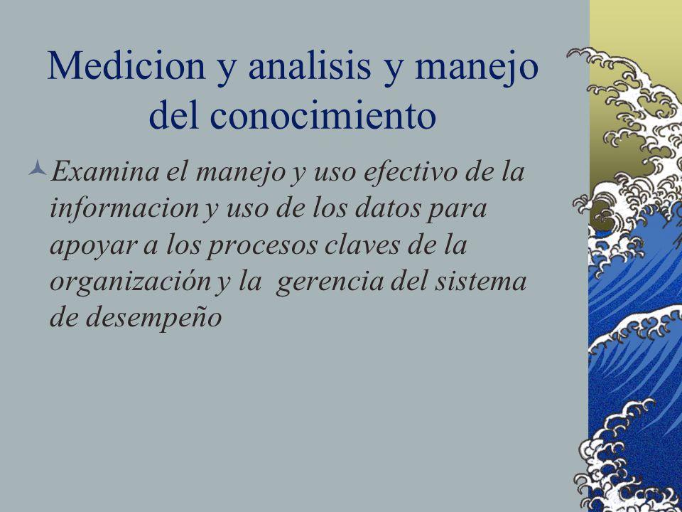 Medicion y analisis y manejo del conocimiento Examina el manejo y uso efectivo de la informacion y uso de los datos para apoyar a los procesos claves