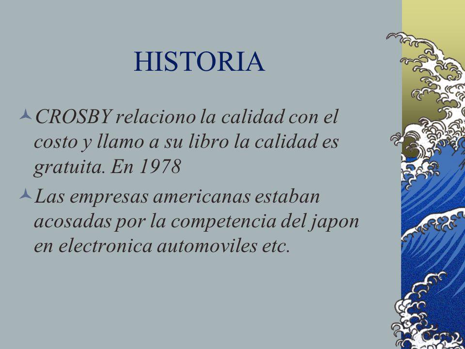 HISTORIA CROSBY relaciono la calidad con el costo y llamo a su libro la calidad es gratuita. En 1978 Las empresas americanas estaban acosadas por la c