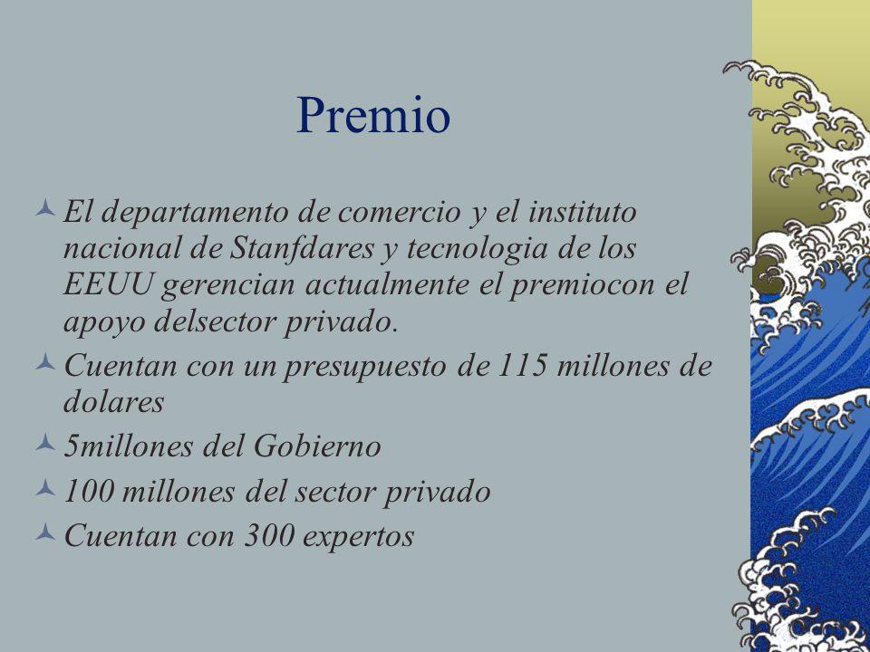 Quienes han recibido el premio Desde 1988 al 2002 Motorola Universidad de wisconsing stout 2001 Hoteles Ritz Boeing 3M dental products Laboratorios Dana