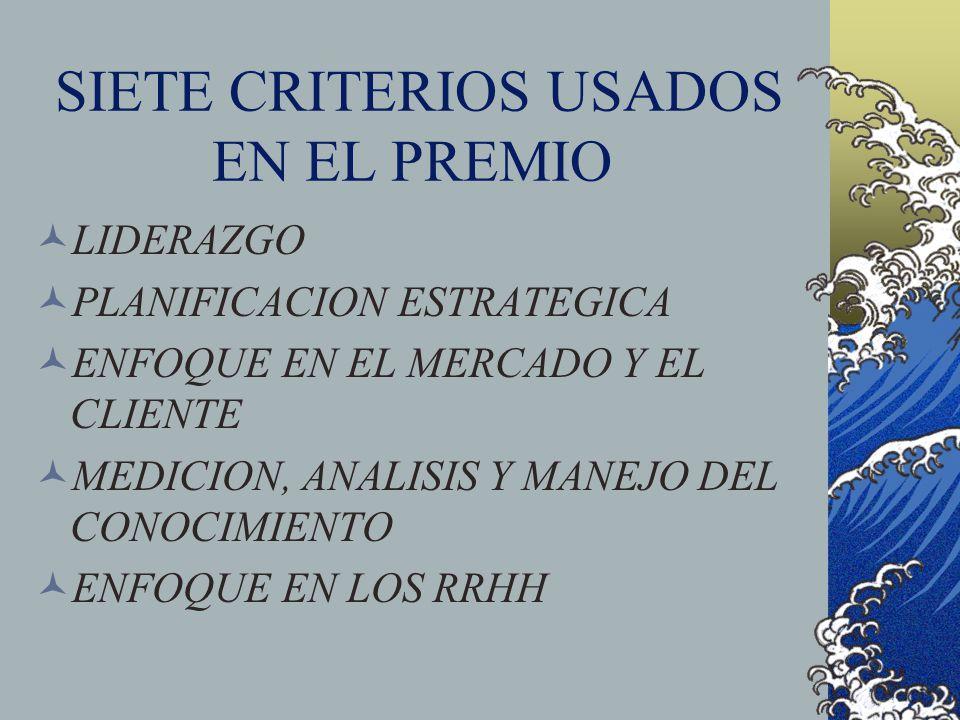 SIETE CRITERIOS USADOS EN EL PREMIO LIDERAZGO PLANIFICACION ESTRATEGICA ENFOQUE EN EL MERCADO Y EL CLIENTE MEDICION, ANALISIS Y MANEJO DEL CONOCIMIENT