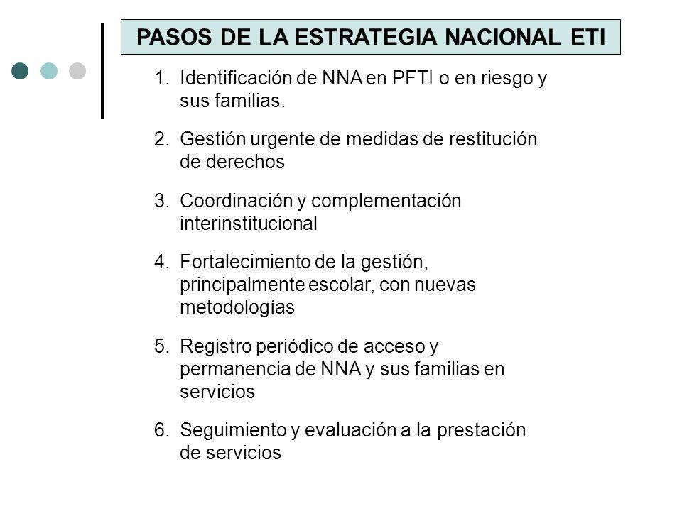 1.Identificación de NNA en PFTI o en riesgo y sus familias.