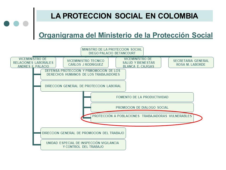 EL TRABAJO INFANTIL EN COLOMBIA: MAGNITUD Y CARACTERISTICAS Total Nacional Población entre 5 - 17 11.917.167 (6.092.248 niños - 5.824.248 niñas).