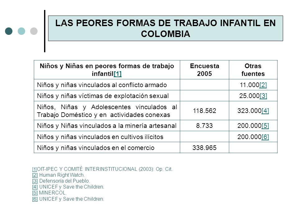 COMO ENTIENDE COLOMBIA UNA POLITICA PUBLICA CONTRA LAS PFTI