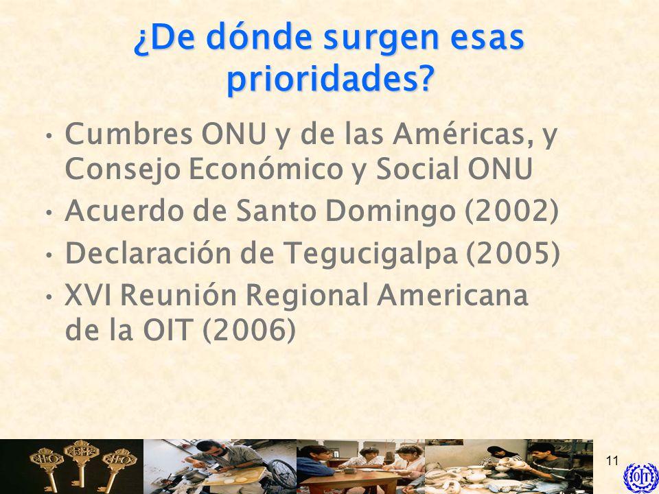 11 ¿De dónde surgen esas prioridades? Cumbres ONU y de las Américas, y Consejo Económico y Social ONU Acuerdo de Santo Domingo (2002) Declaración de T