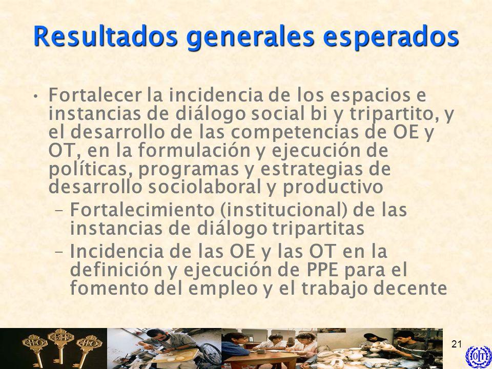 21 Resultados generales esperados Fortalecer la incidencia de los espacios e instancias de diálogo social bi y tripartito, y el desarrollo de las comp