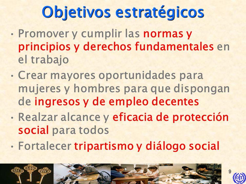9 Objetivos estratégicos Promover y cumplir las normas y principios y derechos fundamentales en el trabajo Crear mayores oportunidades para mujeres y