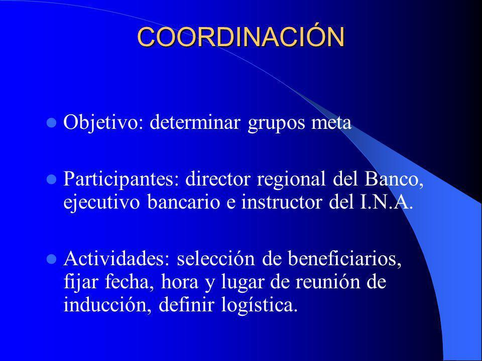 COORDINACIÓN Objetivo: determinar grupos meta Participantes: director regional del Banco, ejecutivo bancario e instructor del I.N.A. Actividades: sele