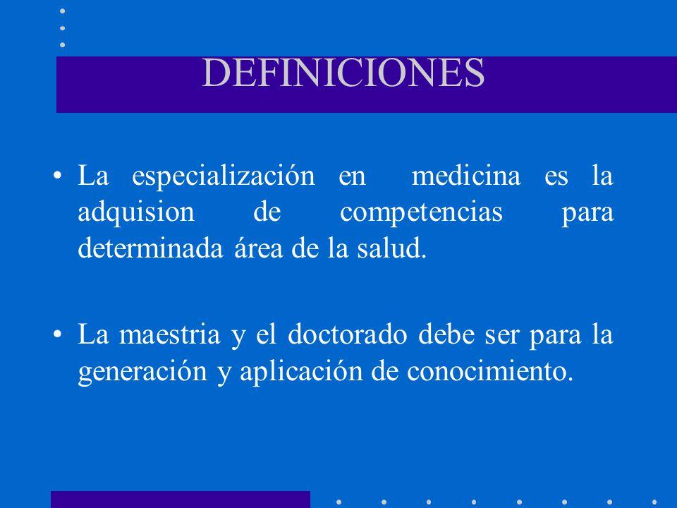 DEFINICIONES La especialización en medicina es la adquision de competencias para determinada área de la salud.