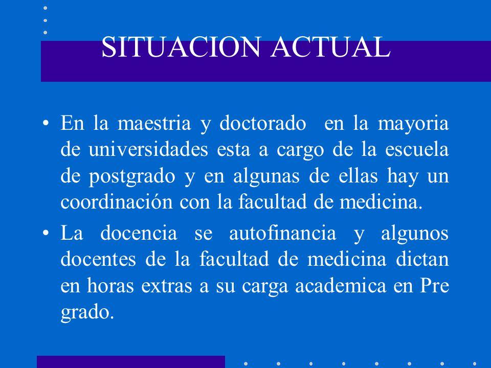 SITUACION ACTUAL En la segunda especialización en todas las universidades esta cargo de la facultad de medicina.