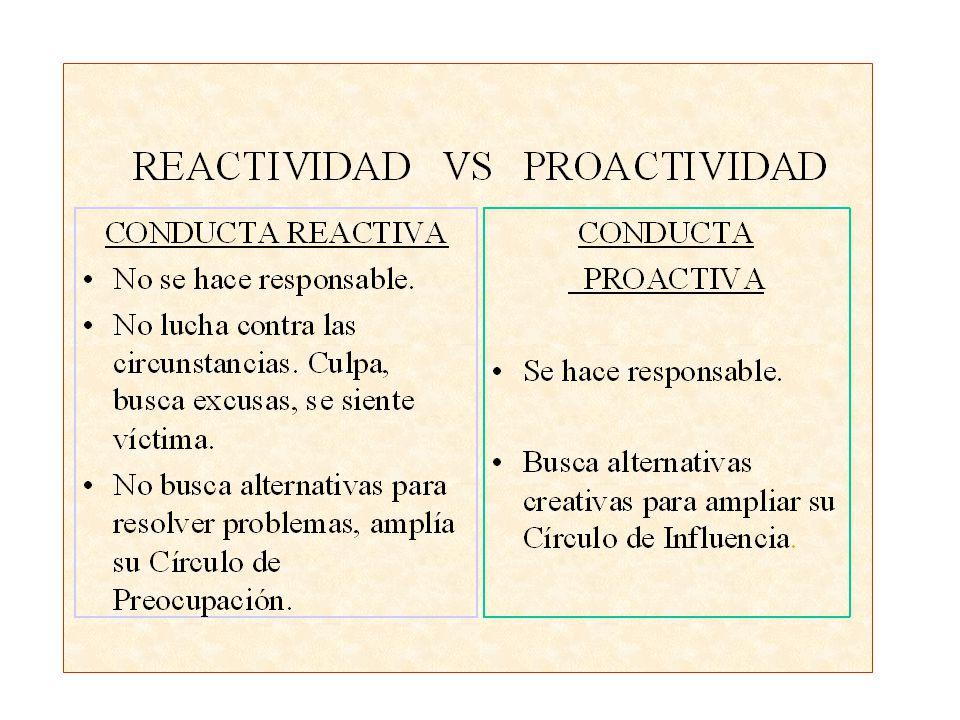 3 ACTITUDES BÁSICAS ELECCIÓN INACTIVAREACTIVA PROACTIVA Compromiso Cumplimiento voluntario Adscripción Evasión Subordinación Sumisión Disfunción Negativismo Resistencia