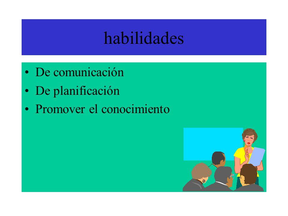 Reactivo: Reduce el Círculo de Influencia. Proactivo: Aumenta el Círculo de Influencia.