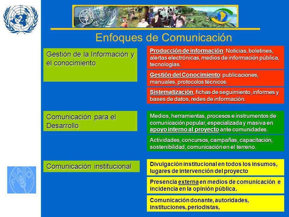 9 Enfoques de Comunicación Gestión de la Información y el conocimiento Comunicación para el Desarrollo Comunicación institucional Producción de información: Noticias, boletines, alertas electrónicas, medios de información pública, tecnologías.