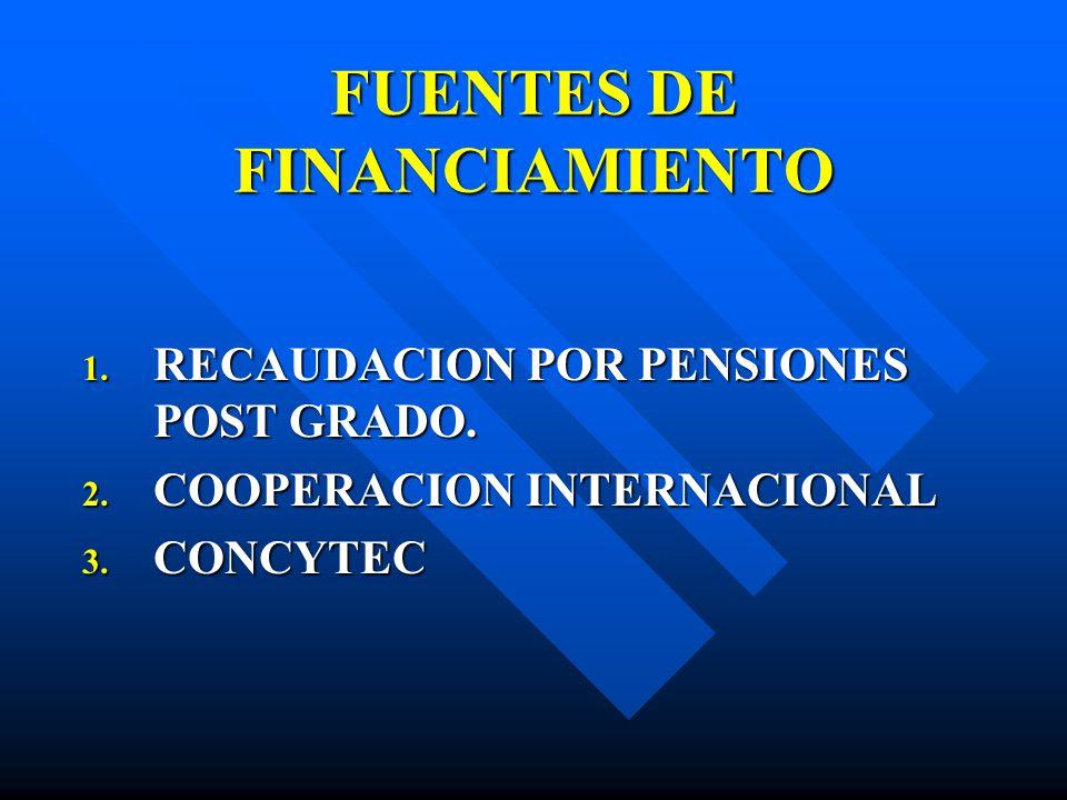FUENTES DE FINANCIAMIENTO 1. RECAUDACION POR PENSIONES POST GRADO. 2. COOPERACION INTERNACIONAL 3. CONCYTEC