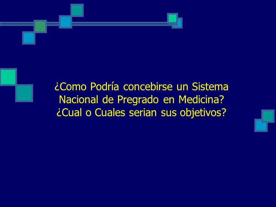 ¿Como Podría concebirse un Sistema Nacional de Pregrado en Medicina? ¿Cual o Cuales serian sus objetivos?