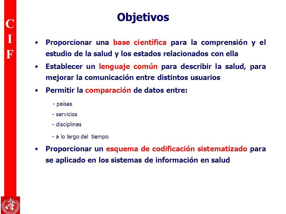 CIFCIF Objetivos Proporcionar una base científica para la comprensión y el estudio de la salud y los estados relacionados con ella Establecer un lengu