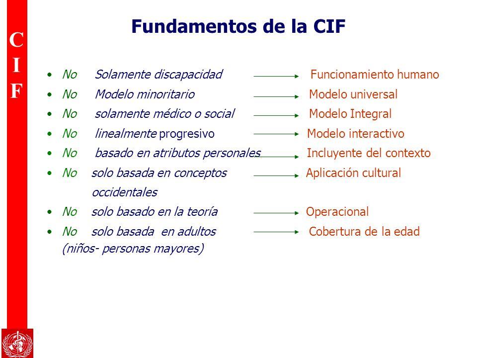 CIFCIF Fundamentos de la CIF No Solamente discapacidad Funcionamiento humano No Modelo minoritario Modelo universal No solamente médico o social Model