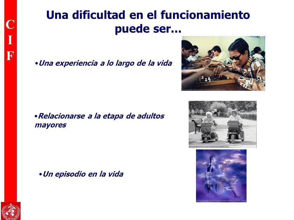 CIFCIF Una experiencia a lo largo de la vida Un episodio en la vida Relacionarse a la etapa de adultos mayores Una dificultad en el funcionamiento pue