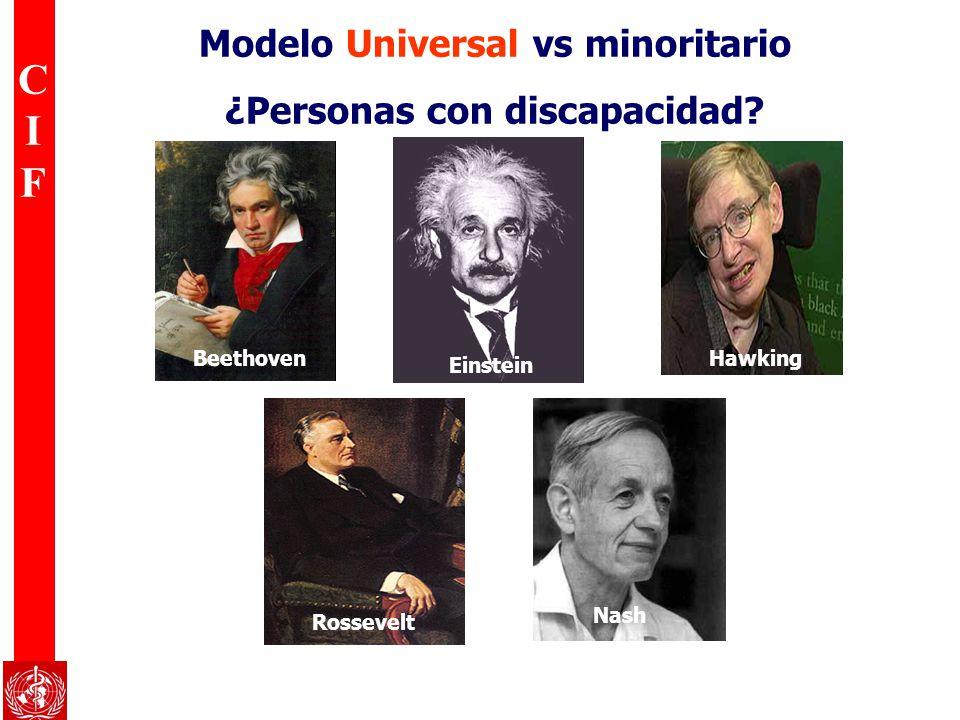 CIFCIF ¿? Beethoven Einstein Rossevelt Nash Modelo Universal vs minoritario ¿Personas con discapacidad? Hawking