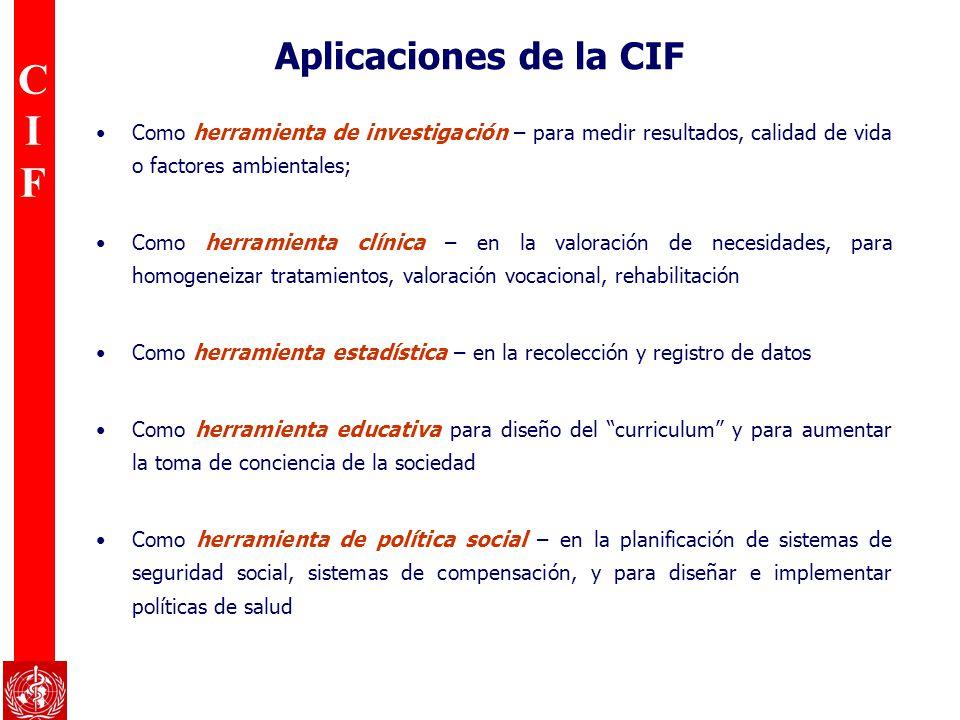 CIFCIF Aplicaciones de la CIF Como herramienta de investigación – para medir resultados, calidad de vida o factores ambientales; Como herramienta clín