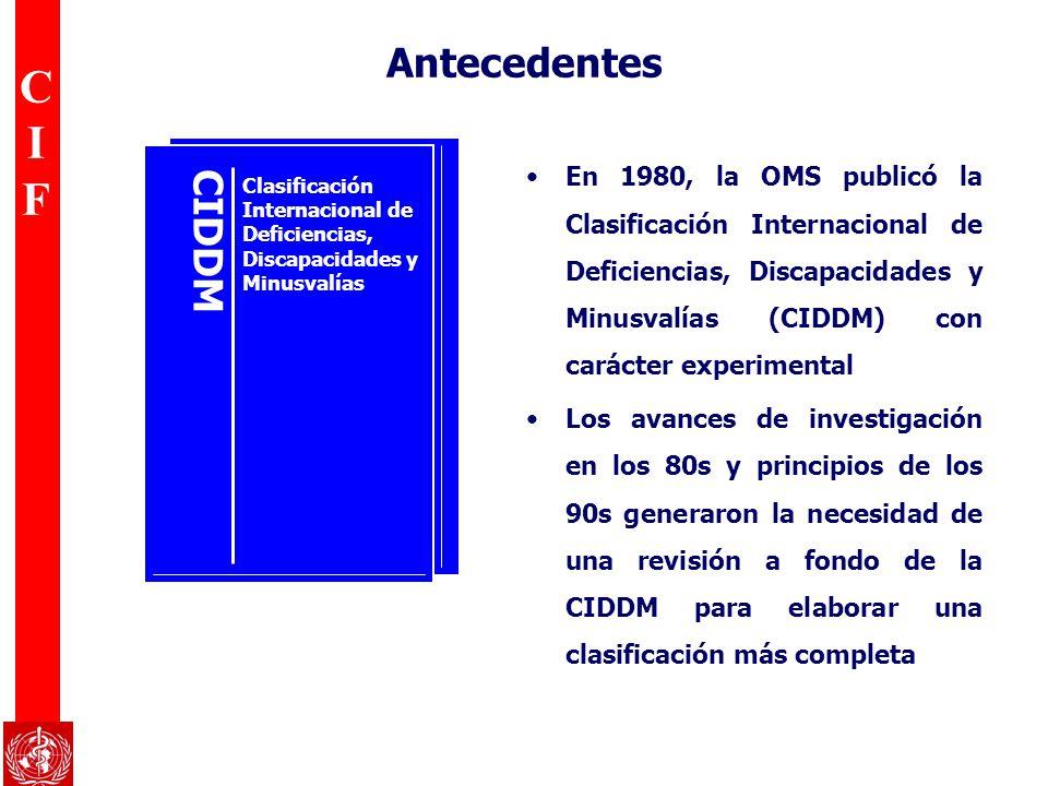CIFCIF Proceso de revisión 7 años 1994 - 2001 61 países Borradores de la CIF traducidos / y probados en 27 idiomas 38 Conferencias nacionales de consenso 7 Conferencias internacionales de consenso.